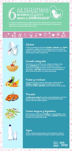 Alimentos aliados durante el embarazo | Mas nutricion | Nestlé Contigo