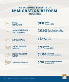 The Economic Benefits of Immigration Reform via @Barack Obama https://twitter.com/BarackObama/status/349295447447326720