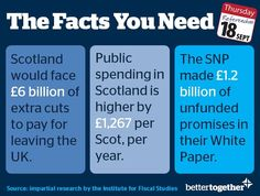 The Facts http://www.scotlandsaysnaw.com/resources/campaign-infographics/