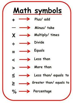 Mathematics is used to communicate information about a wide range of different subjects. # learn english words classroom Math symbols in English - ESLBuzz Learning English Teaching English Grammar, English Writing Skills, English Vocabulary Words, Learn English Words, English Phrases, English Language Learning, English Verbs, Teaching Math, Spanish Language