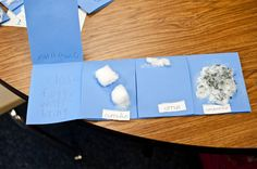 Foldable on clouds....going to do this during my lesson on weather!
