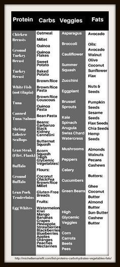 Dog Food Recipes – Dog Food Homemade                                                                                                                                                                                 More