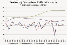 """Revista Circus: SOSTENIBILIDAD E IMPLICANCIAS DEL """"DESACOPLE"""" ENTR..."""