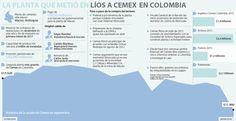Perdón de las Farc, BBVA y Cemex, las noticias de septiembre Map, Shopping, September, News, Maps