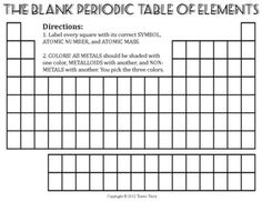 A blank periodic table with labeling and coloring directions. This can serve as a practice for student's memory and also as a study guide when completed.