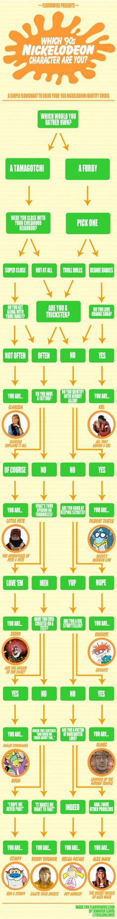 Which #90s Nickelodeon character are you? I'm totally Clarissa.