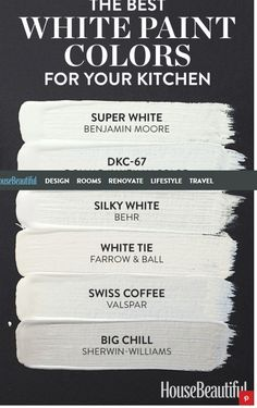 6 White Paint Colors Perfect For Kitchens Part 54
