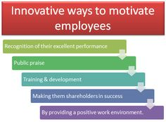 Innovative ways to motivate Employees Ways To Motivate Employees, Work Goals, Employee Recognition, Environmental Factors, Training And Development, Employee Engagement, Good To Know, Innovation, Success