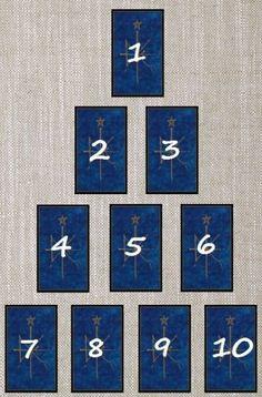 le tirage de la Tétraktys Oracle Tarot, Mind Power, Z Arts, Wicca, Feng Shui, Mystic, Meditation, Visualisation, Coins