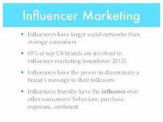 LivingSocial's Influencer Marketing Strategy