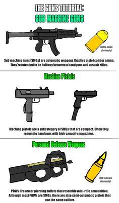 Guns Mini-Tutorial: SMGs by PhiTuS on DeviantArt