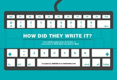 How Did They Write It - Mentorless.com - free eBook - Screenwriters