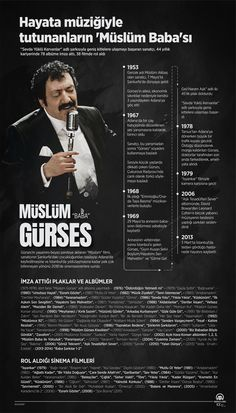 My Works, Arabesque, Album, Movie Posters, Movies, Infographic, Film Poster, Films, Movie