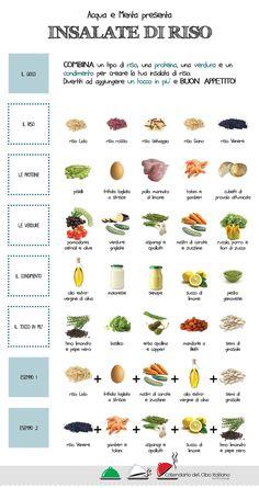 Una nuova infografica per suggerirvi nuove idee per l'insalata di riso e, perché no, anche di pasta, per ravvivare i vostri pasti estivi.