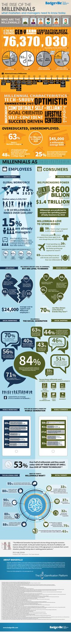 What business #marketers need to know about #millennials - #infographic
