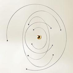 Niels Bohr Atom Mobile - alt_image_three