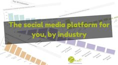 Which platform should your business be using for its #socialmedia? Take a look at this to find out! #blog