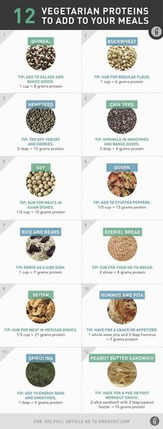 You need to eat a variety of protein sources every day — it's not enough to just eat a lot of quinoa and call it a day.
