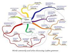 learn-lojban.blogspot.com - Learning Lojban