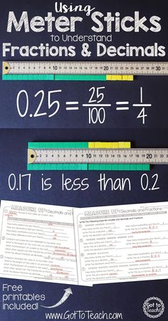 Post about teaching fractions and decimals using meter sticks - very clear visual for students... FREE printables too!
