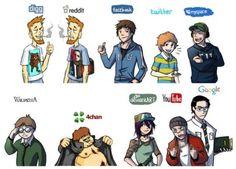 Perfiles de usuarios en redes sociales