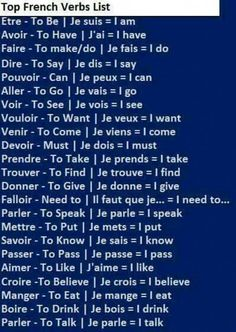 French Verbs Presents