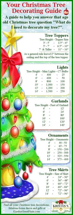 Do you know how many lights are needed for your 7 foot tall Christmas tree? What size tree skirt is recommended for a Christmas tree that is 8 feet tall? These and more questions are answered in our Christmas Tree Decorating Guide. You can buy everything you need to decorate your tree (except the lights) in our store at Kristin's Great Finds.