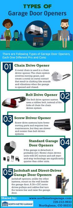 6 Common Problems Of Garage Doors Infographic Infographics