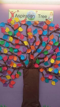 "Thinking I'd like to merge this tree with the beginning of year ""hands"" activity...hmmm"