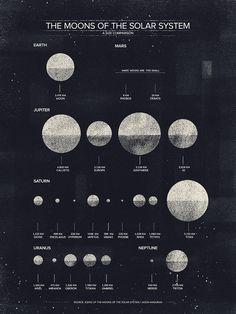 Just love the textures off this infographic THE MOONS OF THE SOLAR SYSTEM Dan Matutina DAN MATUTINA