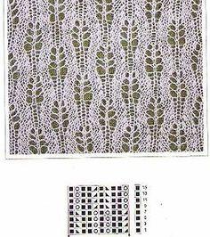 Estonian pattern (Haapsalu shawl book)