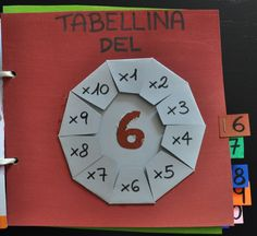 Il libro delle tabelline Teacher Planner, Math Teacher, Teaching Math, Fraction Activities, Math Activities, Montessori Math, Primary Maths, Maths Puzzles, Math Projects