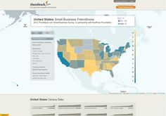 2012 Thumbtack.com Small Business Survey, in partnership with Kauffman Foundation