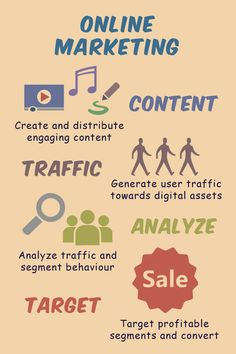 Digital creative content coupled with application design and development, for boosting brand engagement via data driven digital marketing. Email Marketing, Content Marketing, Digital Marketing, Application Design, App Development, Infographics, Behavior, Creative, Behance
