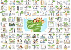 Sünneti Seniyyeler – Grafikle İslamiyet - My CMS Islam Muslim, Islam Quran, Montessori Activities, Educational Activities, Islam For Kids, Islamic Teachings, Activity Games, Kids Education, Kids Learning