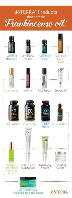 All of these doTERRA products contain Frankincense oil, which provides a wide variety of benefits including reducing the appearance of skin imperfections, balancing mood, and promoting relaxation. It is often used in supplements to support healthy cellular function,* protect the body and cells from oxidative stress,* and support healthy function of the brain, eyes* and nervous system.*   *These statements have not been evaluated by the Food and Drug Administration. This product is not…