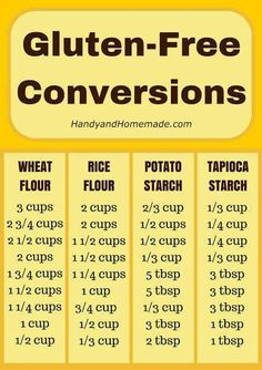 Gluten free conversion chart...combine to make white flour