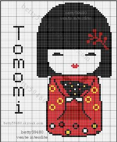 Boneca Kokeshi parte 5 - Esquemas de Ponto de Cruz