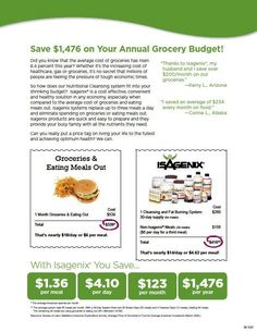 http://morayma.isagenix.com What we don't pay for health now, will only add up later....but the beauty of Isagenix is that it is actually affordable and full of the cleanest, highest quality ingredients around! =)