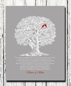 Thank you Gift Parents, Father Mother of Bride and Groom Wedding Gift, Personalized Print custom colors, poster 8 x 10 on Etsy, $19.00