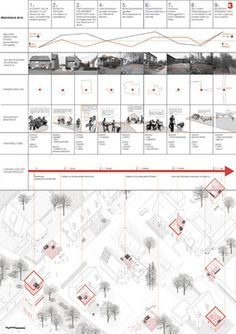 Pin by 与. on diagram urban design diagram, architecture pane Timeline Architecture, A As Architecture, Architecture Presentation Board, Presentation Layout, Architecture Graphics, Site Analysis Architecture, Presentation Boards, Urbane Analyse, Activity Diagram
