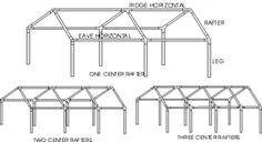 Pvc canopy tent frame plan tent frame angle joint kits for How to build a canvas tent frame