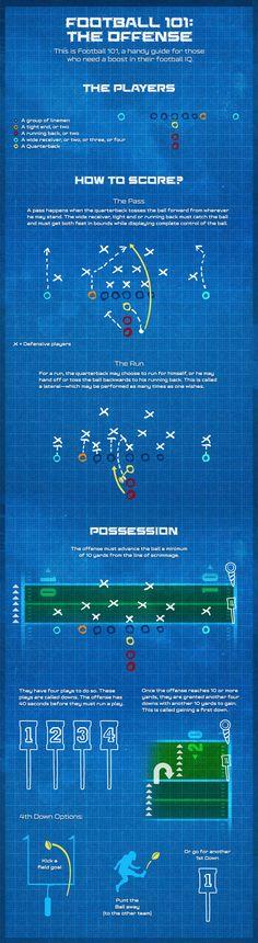 Football 101: Offense - NFL.com