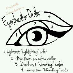 Eyeshadow application guide. #makeuptutorials  #eyeshadow  #eyemakeup