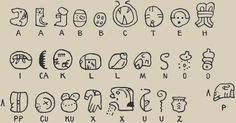 """Bishop Diego de Landa asked his native informants on how to write """"a"""", """"b"""", """"c"""", and so forth, in Maya.  The Mayas, on the other hand, heard the syllables """"ah"""", """"beh"""", """"seh"""" (as """"a"""", """"b"""" and """"c"""" would be pronounced in Spanish), and so forth, and naturally gave the glyphs with these phonetic values. So, in a sense, Landa recorded a very small section of the Maya syllabary, and the Mayanist equivalent of the Rosetta Stone.  www.ancientscripts.com/maya.html"""