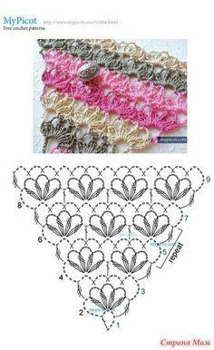 creazioni nausica all'uncinetto e non solo: Schemi di scialli all'uncinetto