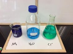 Demonstrating the Colors of Transition Metal Complex Ions | Chemical Education Xchange