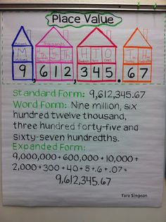 Place Value anchor chart- I like the houses- they all have the same last name :)