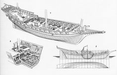 Algerian Xebecs, 1768 (With Plans) - Unrated and other light combat vessels - Game-Labs Forum Ship Map, Model Warships, Model Sailing Ships, Hms Victory, Make A Boat, Ship Of The Line, Naval History, Wooden Ship, Small Boats