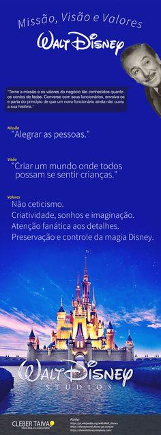 Missão, Visão e Valores da Disney [Infográfico]